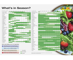 5+ A Day Whats in Season Chart